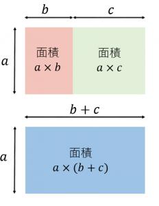 分配法則の意味
