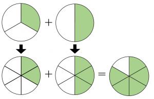 分数の足し算(分母が違う場合)