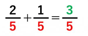 分数の足し算