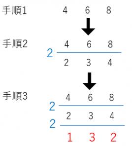 最小公倍数の求め方(3つの場合)