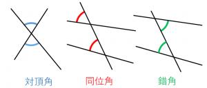 対頂角、同位角、錯角
