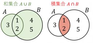 和集合と積集合の例