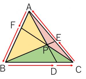 チェバの定理の証明