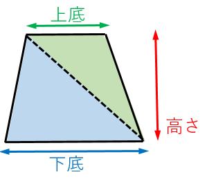 対角線を引いて証明する