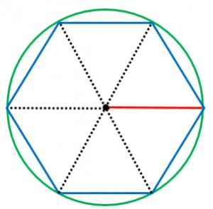 円周の長さを求める