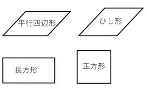平行四辺形、ひし形、長方形、正方形