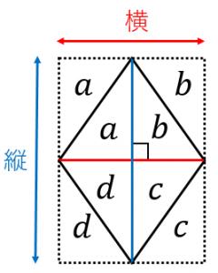 ひし形の面積の証明