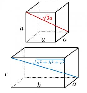 立方体と直方体の対角線の長さ