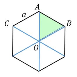 正六角形の面積の導出