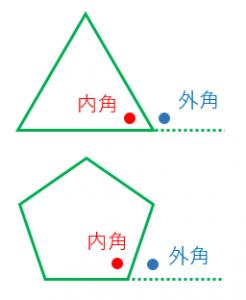 正多角形の内角と外角