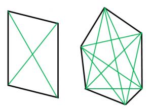 多角形の対角線の本数