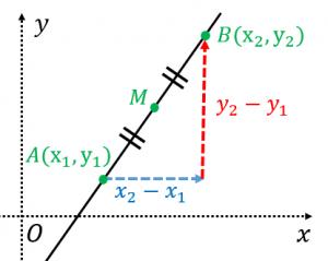 中点の座標を計算する