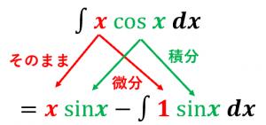 部分積分の例1