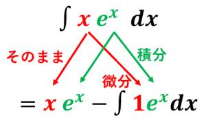 部分積分の例2