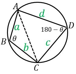 ブラーマグプタの公式の証明