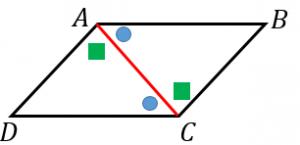 平行四辺形の性質1の証明