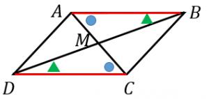 平行四辺形の性質3の証明