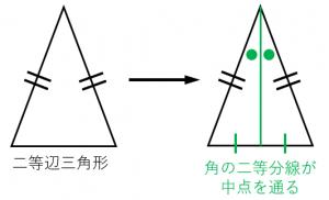 二等辺三角形と角の二等分線
