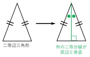 二等辺三角形の性質3