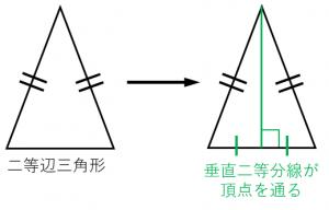 二等辺三角形と垂直二等分線