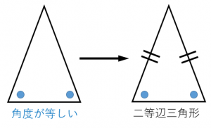 二等辺三角形の条件1