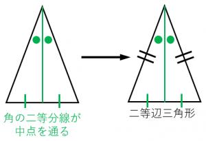 二等辺三角形の条件2
