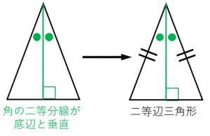 二等辺三角形の条件3