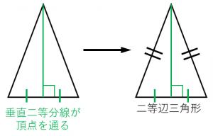 二等辺三角形の条件4