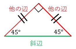 直角二等辺三角形とは