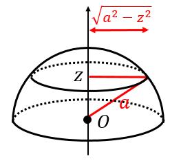 半球の重心を計算する