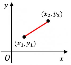 二点間の距離公式