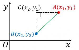 2次元座標平面上の2点間の距離