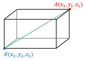 3次元座標空間上の2点間の距離