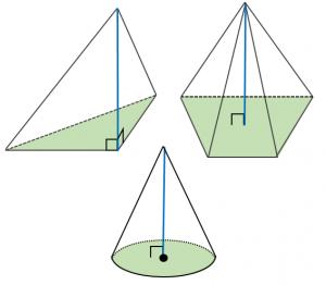三角錐、四角錐、円錐の体積