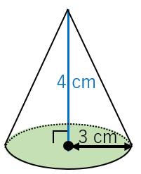円錐の体積