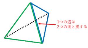 正四面体の辺の数