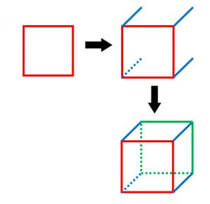立方体の見取り図