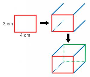 直方体の見取り図