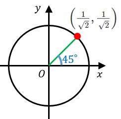 sin45°、cos45°、tan45°