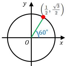 sin60°、cos60°、tan60°