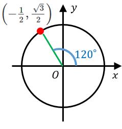 sin120°、cos120°、tan120°