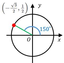 sin150°、cos150°、tan150°