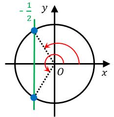 三角方程式の例題2