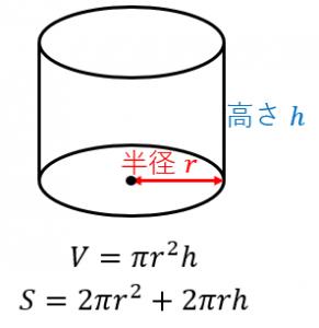 円柱の表面積と体積