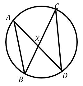 円周角と相似