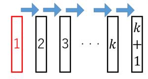 数学的帰納法の意味