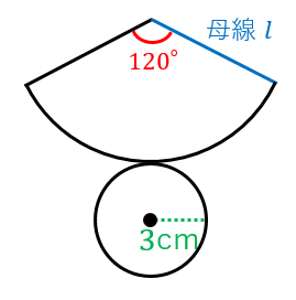 母線の長さを求める例