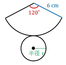 底面の半径を求める例