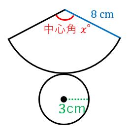 側面の中心角を求める例