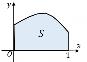 区分求積法で表す面積